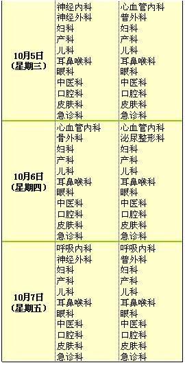 江门市人民医院2016年国庆门诊安排
